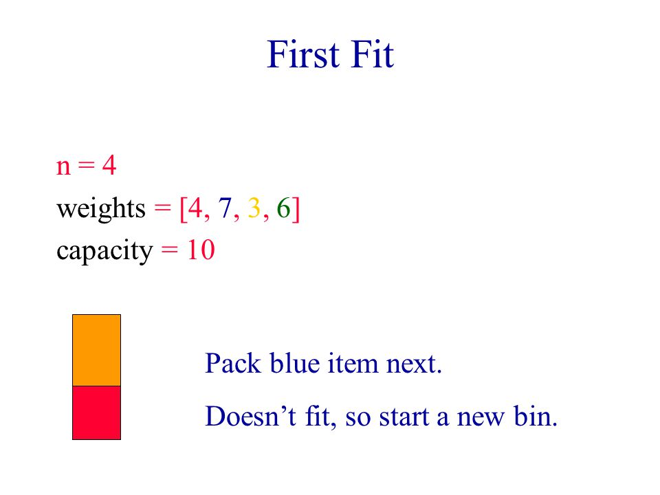 First Fit n = 4 weights = [4, 7, 3, 6] capacity = 10